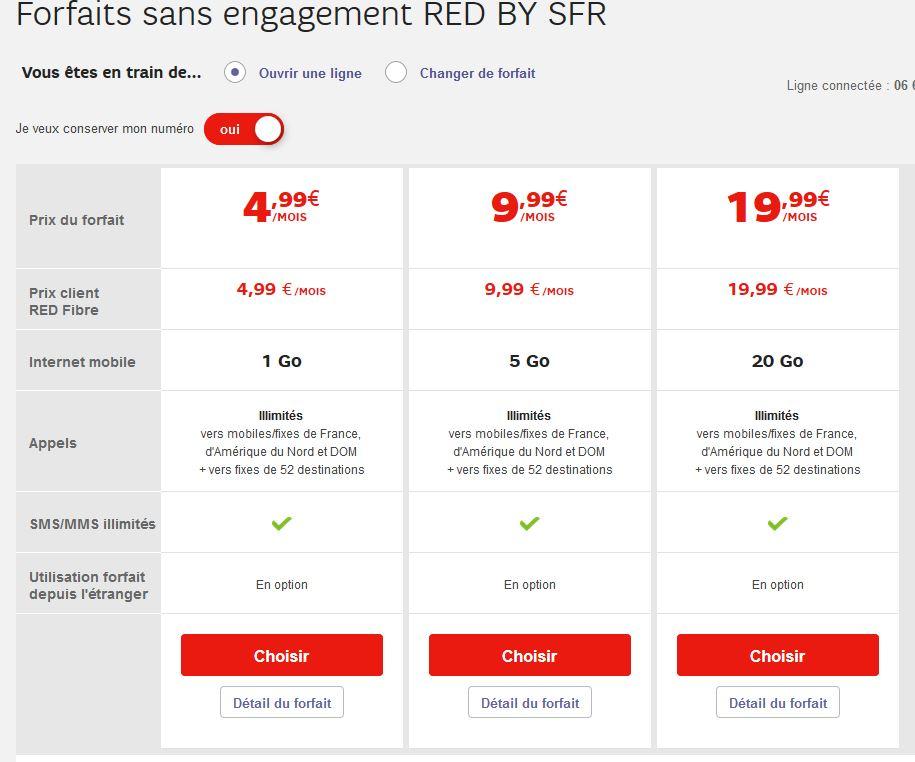 Resolu Nouveau Forfait Red Innaccessible Aux Clients Le