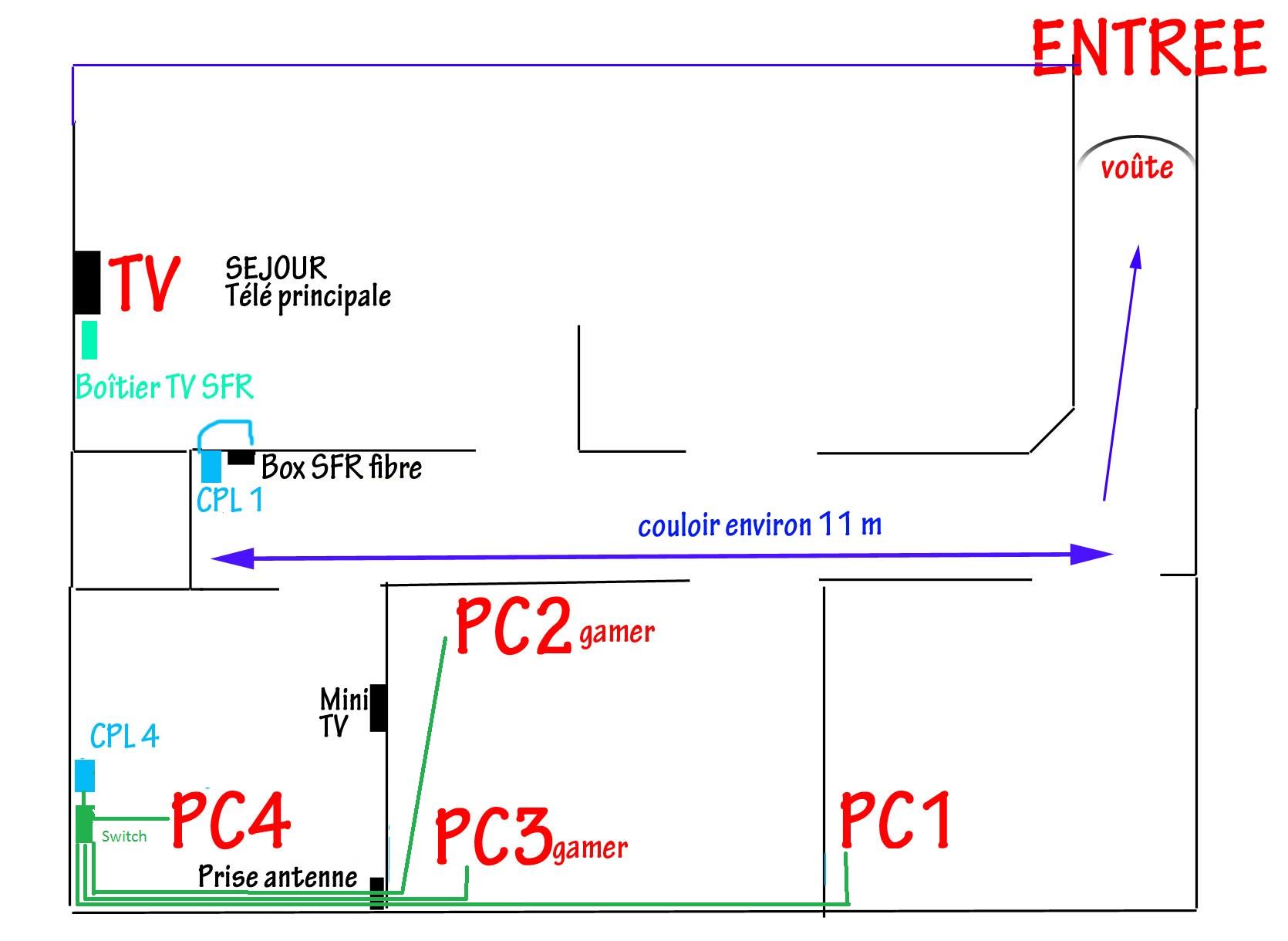 R solu questions sur l 39 installation de la fibre dans mon page 4 - Comment se passe l installation de la fibre ...