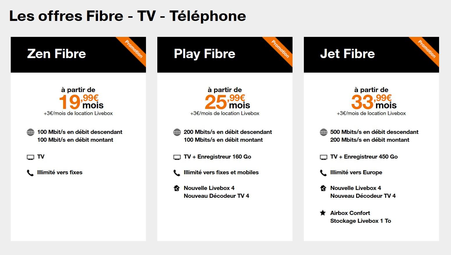 Resolu Ne Pas Payer De Redevance Tv Le Forum Sfr 1792319