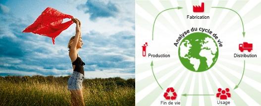 Image_ecologie_SFR.jpg