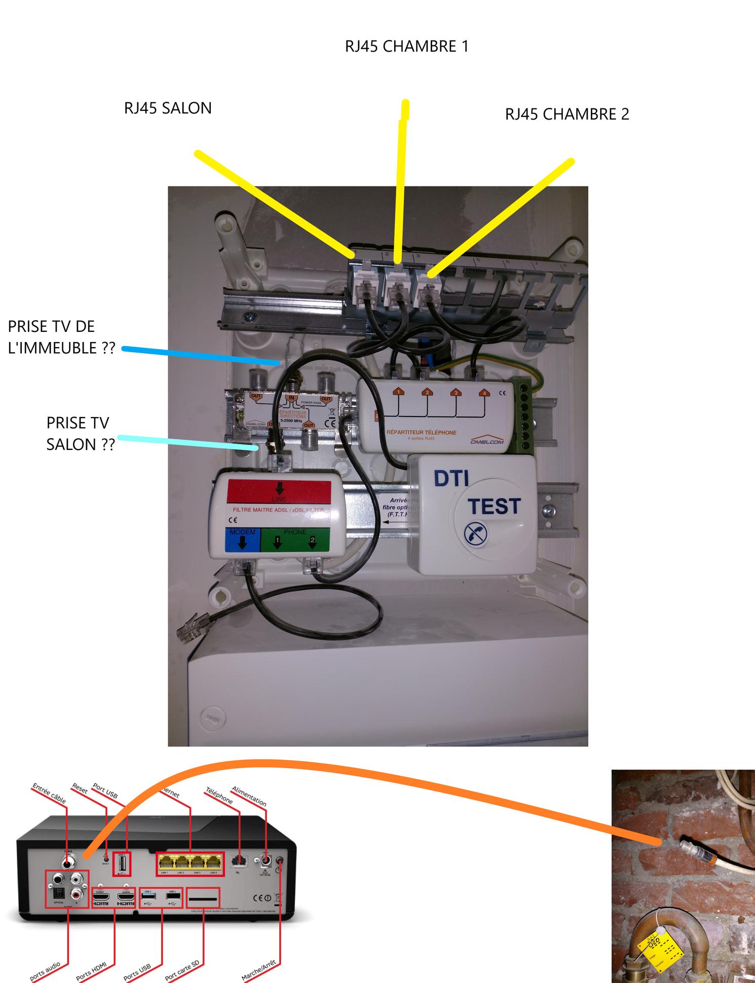 Box coaxial et tableau de communication le forum sfr - Branchement coffret de communication ...