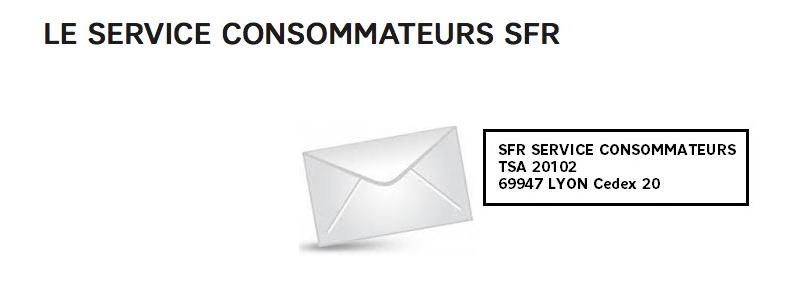 Resolu Coordonnees Service Consommateur Le Forum Sfr 1727257