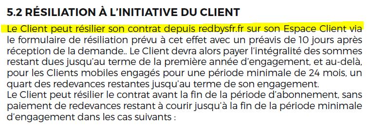 Resolu Adresse Exacte Pour Courrier De Resiliation Adsl Le