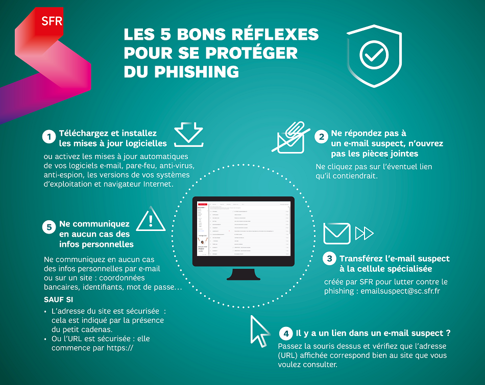 SFR_230419_BLOG-SECURITE-Phishing-Avril-007.png