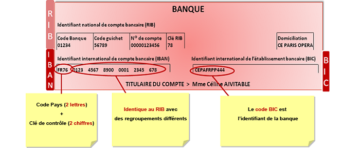 SFR_SFR-Payer-factures-prelevement-auto-SFR_050719_BLOG-prelevement-auto-sfr-004.png