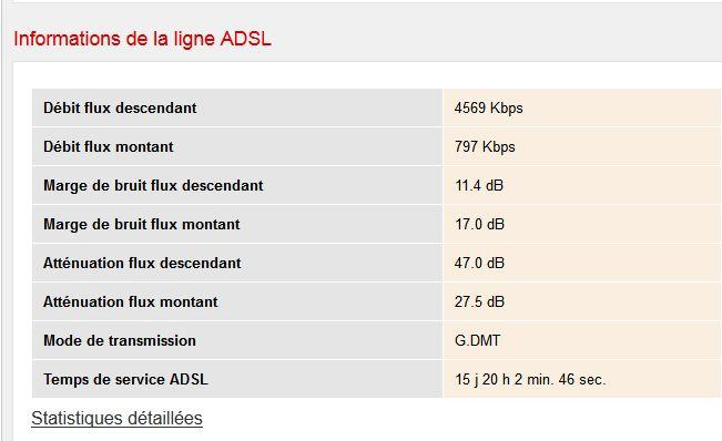Informations sur la ligne ADSL.JPG