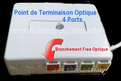 Esth tique du raccordement fibre optique le forum sfr 1221769 - Raccordement fibre optique maison ...