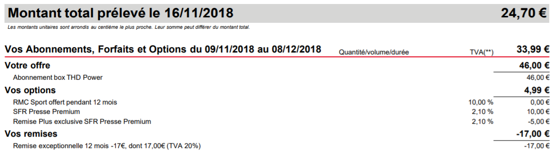2018-12-04 13_46_01-sfr-facture-0.pdf.png