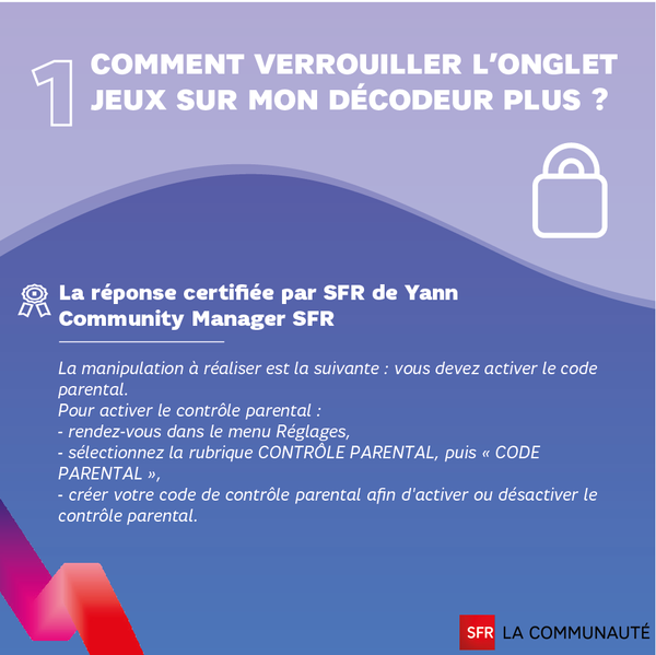 SFR-reponses-certifiees-sfr-avril_290421_BLOG-002.png